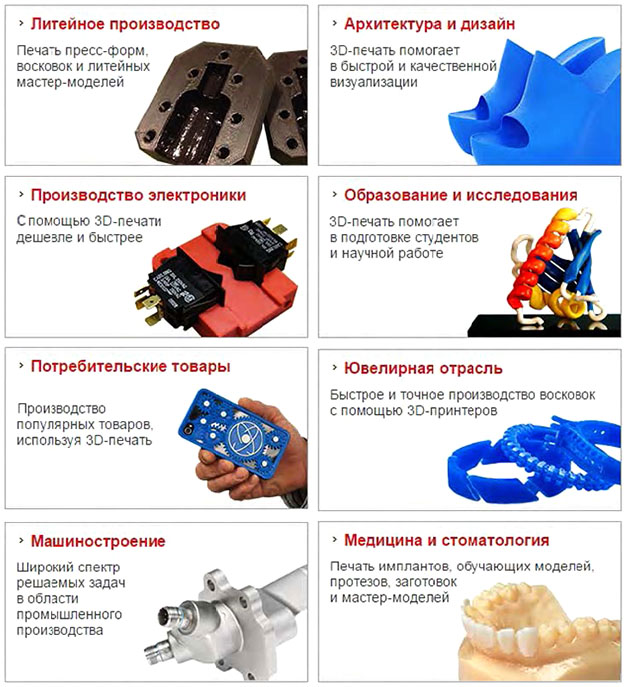 additive-technologies-3d-printing-8