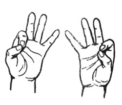 mudra-value-of-fingers-3